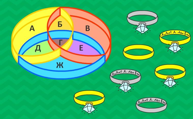задача по математике для 3 класса