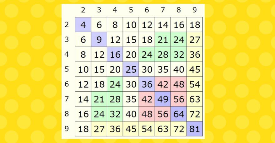 таблица Пифагора для детей - копия
