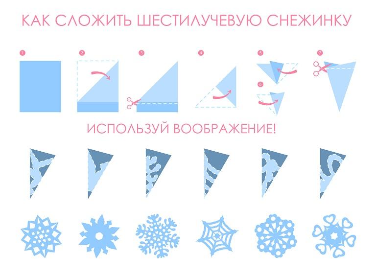 как сложить шестилучевую снежинку