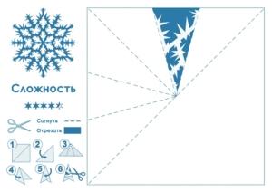 снежинка из бумаги шаблон для вырезания