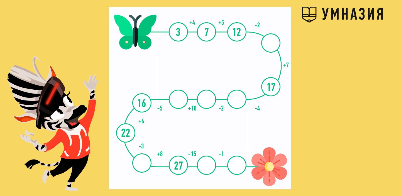 игра цепочка математических примеров