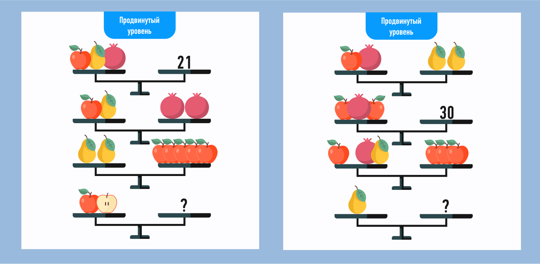 математический ребус с фруктами сложный уровень