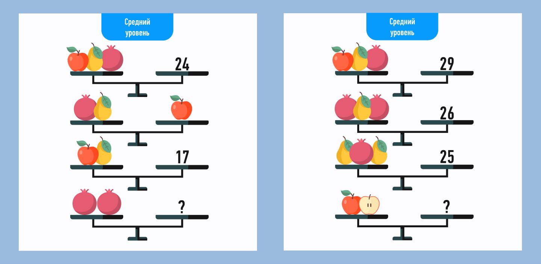 математический ребус с фруктами средний уровень