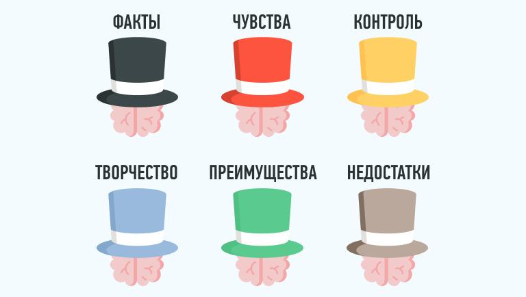 методика 6 шляп